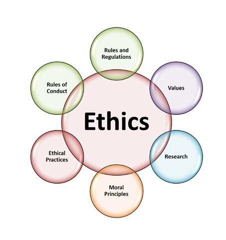 Effective Leadership Essay - 1139 Words Major Tests