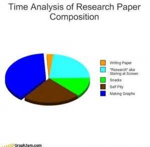 How to write a good media analysis essay